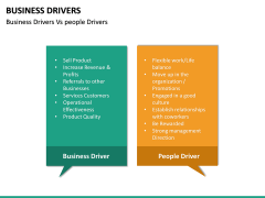 Business Drivers PPT Slide 32