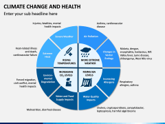 Climate Change and Health PPT Slide 8