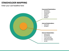 Stakeholder Mapping PPT Slide 47