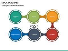 SIPOC diagram PPT slide 23