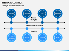 Internal Control PPT slide 2