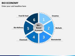 Bio Economy PPT Slide 3