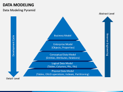 Data Modeling PPT slide 1