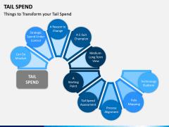 Tail Spend PPT Slide 3