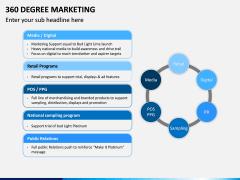 360 Degree Marketing PPT Slide 11