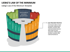 Liebig's Law of the Minimum PPT Slide 11