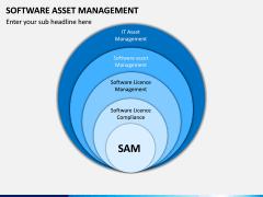 Software Asset Management PPT Slide 3