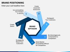 Brand Positioning PPT Slide 9