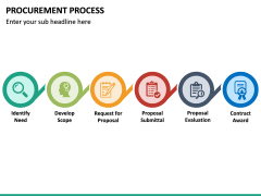 Procurement Process PPT Slide 28