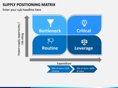 Supply Positioning Matrix PPT Slide 1