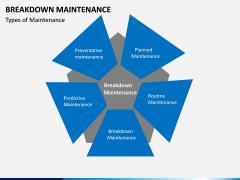 Breakdown Maintenance PPT Slide 2