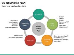 Go To Market Plan (GTM Plan) PPT Slide 44