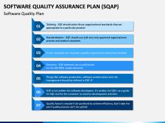 Software Quality Assurance Plan (SQAP) PPT Slide 5
