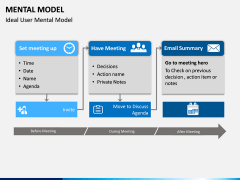 Mental Model PPT Slide 6