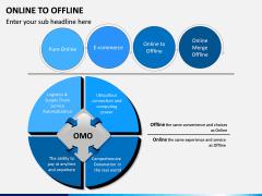 Online to Offline PPT slide 12