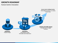Growth Roadmap PPT Slide 6