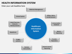 Health Information System PPT slide 3