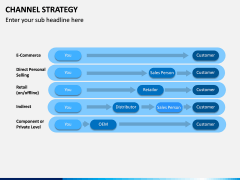 Channel Strategy PPT Slide 12