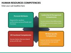 HR Competencies PPT Slide 27