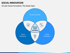 Social Innovation PPT Slide 6