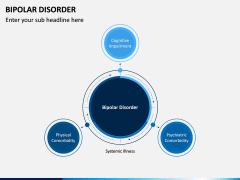 Bipolar Disorder PPT Slide 3