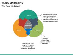 Trade Marketing PPT Slide 19