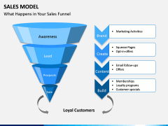 Sales Model PPT Slide 4