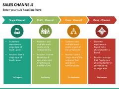Sales Channels PPT Slide 26