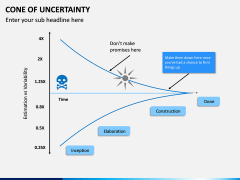 Cone of Uncertainty PPT Slide 8