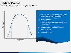 Time to Market PPT Slide 12