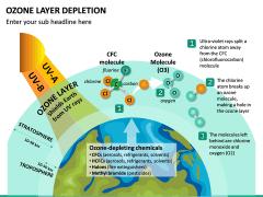 Ozone Layer Depletion PPT Slide 16