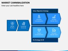Market Cannibalization PPT Slide 4