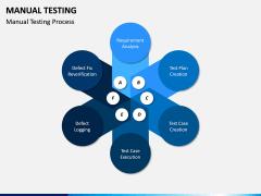 Manual Testing PPT Slide 5