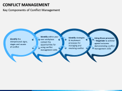 Conflict Management PPT Slide 4