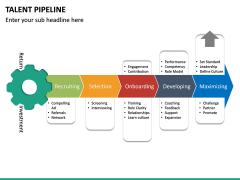 Talent Pipeline PPT Slide 22
