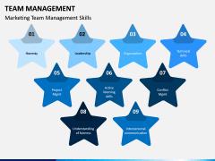 Team Management PPT Slide 7