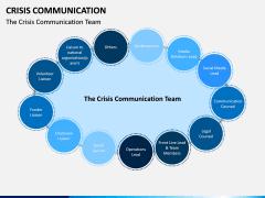 Crisis Communication PPT Slide 17