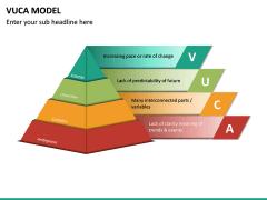 VUCA Model PPT Slide 14