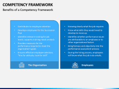 Competency Framework PPT Slide 13