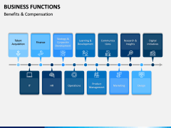 Business Functions PPT Slide 11
