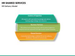 HR Shared Services PPT Slide 22