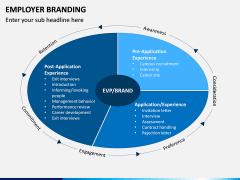Employer Branding PPT Slide 6