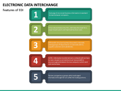 Electronic Data Interchange (EDI) PPT slide 19