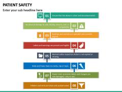 Patient Safety PPT Slide 27