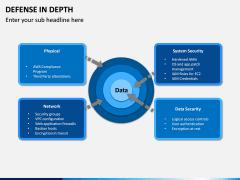 Defense in Depth PPT Slide 12