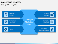 Marketing Strategy PPT Slide 3