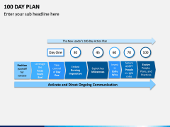 100 Day Plan PPT Slide 4