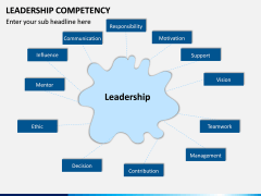 Leadership Competency PPT Slide 2
