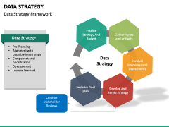 Data Strategy PPT Slide 26