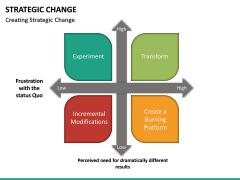 Strategic Change PPT slide 19